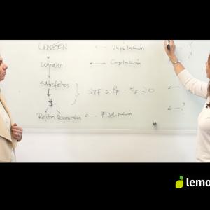 Marisa Méndez y Carolina Sumar explican qué es el Marketing Eficaz [VIDEO]